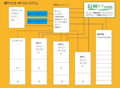 増やせるHPシステムs.JPG